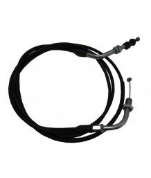 Catalog cabluri